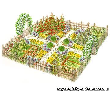 <b>план</b> <b>огорода</b> на сотках.